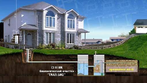 Канализация в доме своими руками начинается с разработки схемы и проекта.